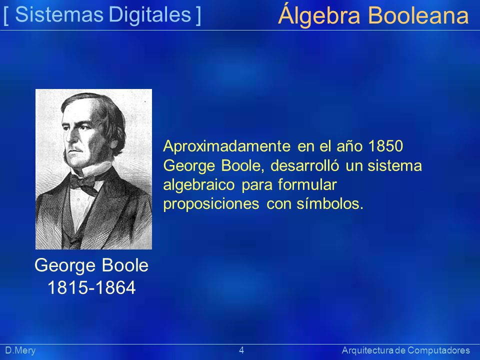 Álgebra Booleana [ Sistemas Digitales ] George Boole 1815-1864